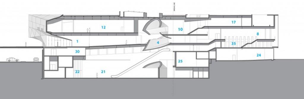 TA_museum_view_5